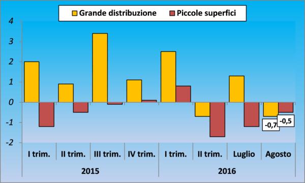 20161028_cianazionale_ufficio-studi-dati-istat-2